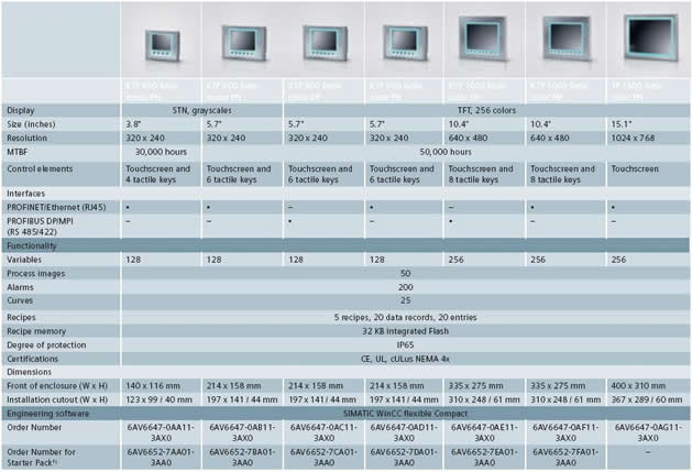 HMI 3 spec.JPG