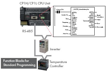 cp1 8