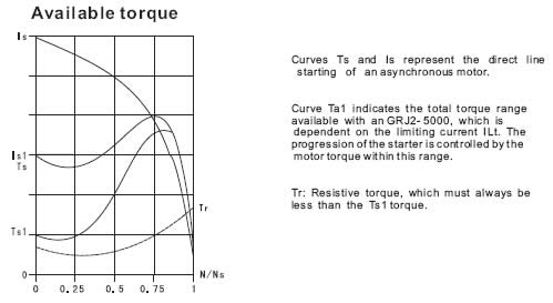 TorqueDiagram